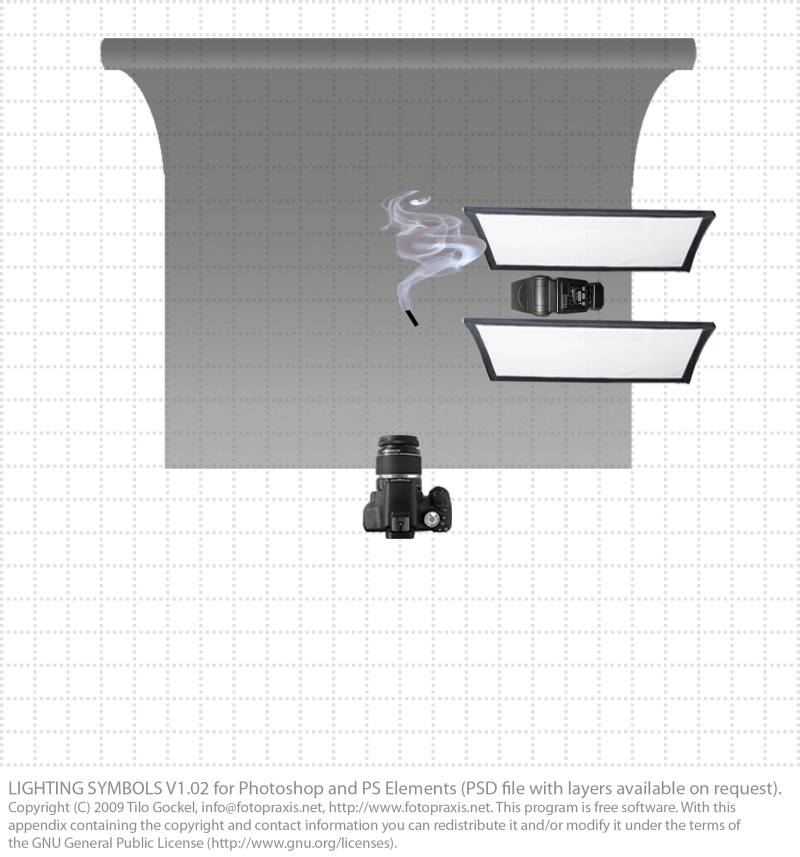 Rauch-Setup-Symbols