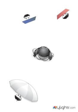 Setup mit Durchlichtschirm