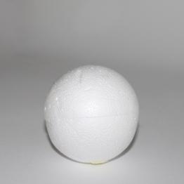 Eine Kugel, die von vorne beleuchtet wird, wird zum weißen Kreis. Sie ist kaum mehr als Kugel erkennbar. => Licht von vorne ist fast immer unvorteilhaft.