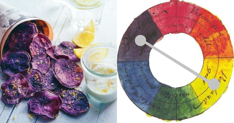 farbkreis-zitrone